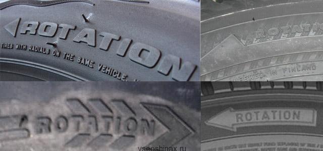 rotation - вращение