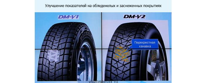 blizzak dm-v2 сравнение с предыдущей моделью