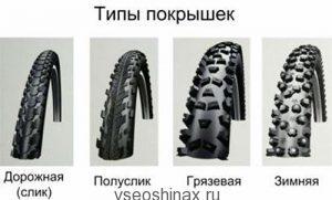 Как выбрать рисунок протектора покрышки велосипеда