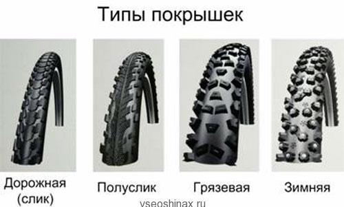 виды покрышек для велосипеда