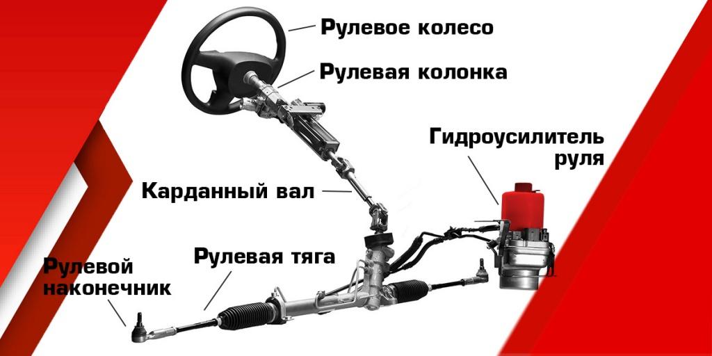 Причины и признаки неисправности рулевой рейки