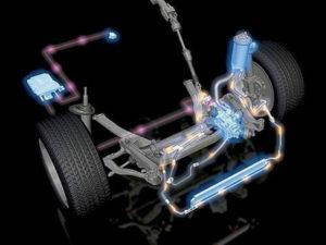 Рулевое управление. Назначение и устройство рулевого управления.